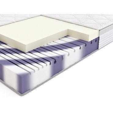 materac termoelastyczny hilding